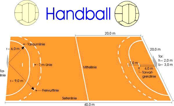 deutsche handball liga